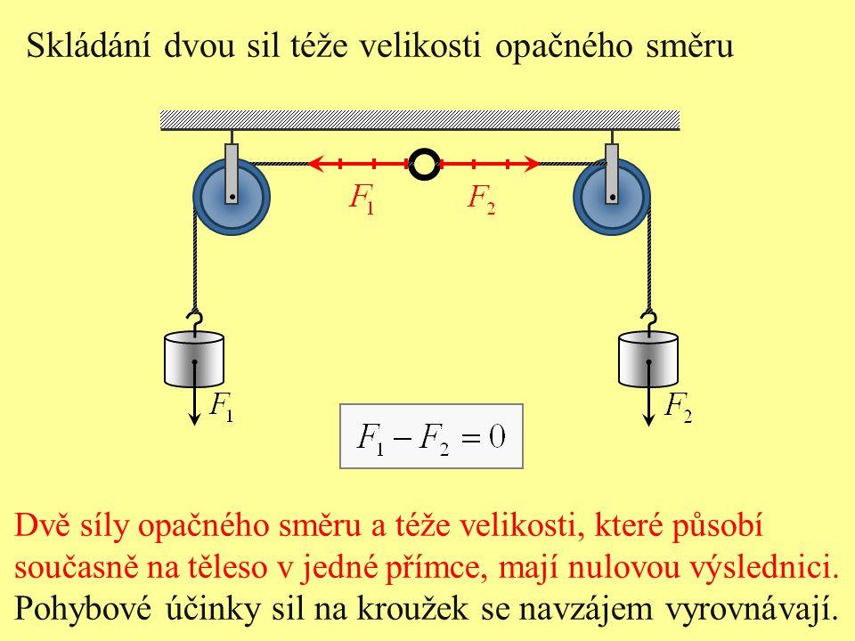 Skládání dvou sil téže velikosti opačného směru