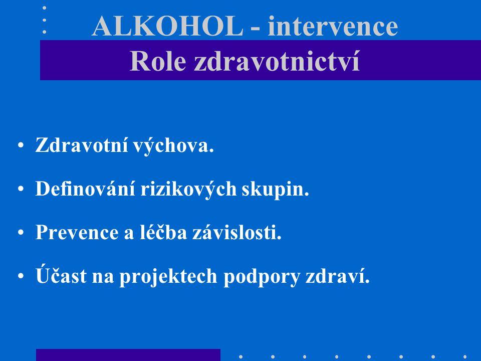 ALKOHOL - intervence Role zdravotnictví