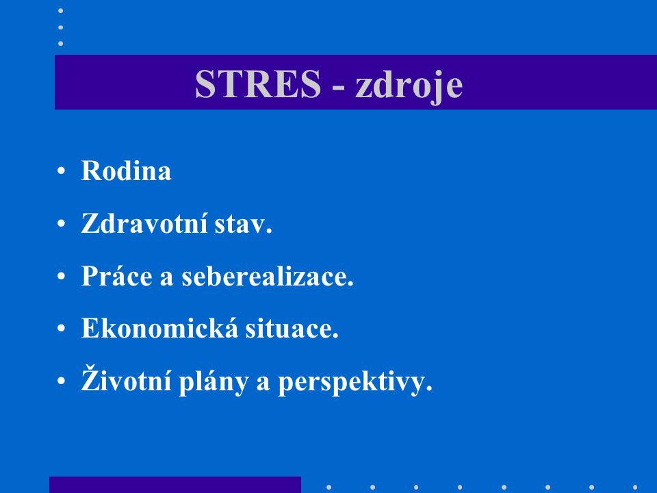 STRES - zdroje Rodina Zdravotní stav. Práce a seberealizace.