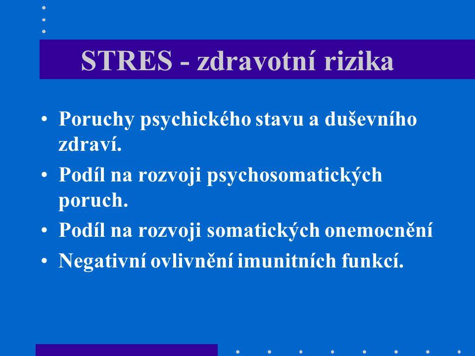 STRES - zdravotní rizika