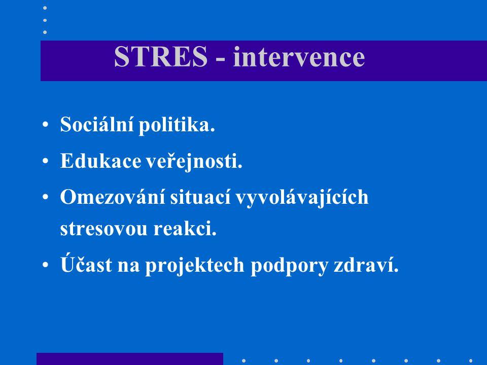 STRES - intervence Sociální politika. Edukace veřejnosti.