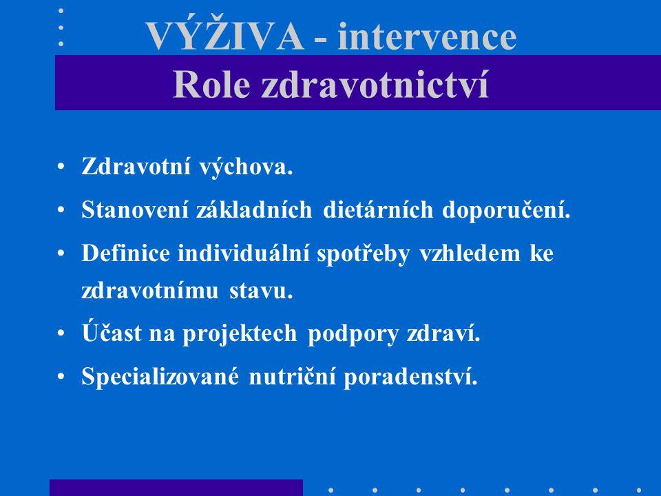 VÝŽIVA - intervence Role zdravotnictví
