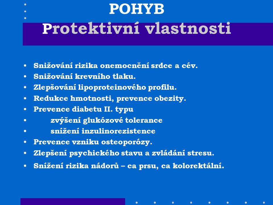 POHYB Protektivní vlastnosti