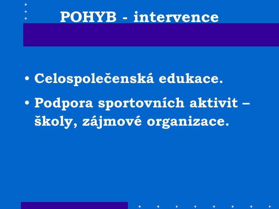 POHYB - intervence Celospolečenská edukace.