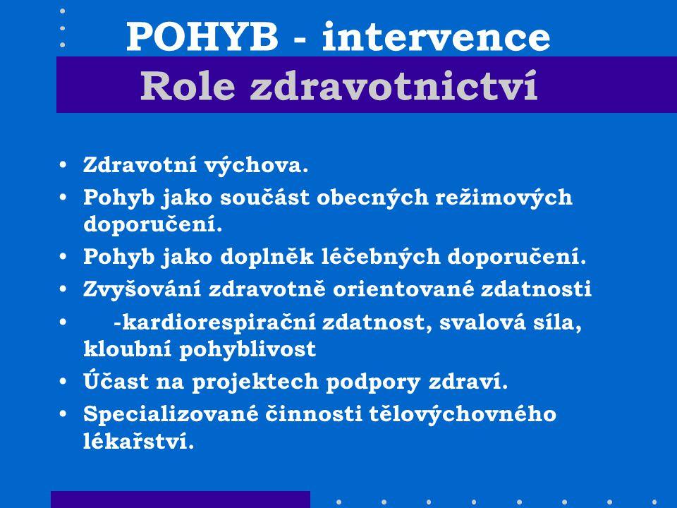 POHYB - intervence Role zdravotnictví