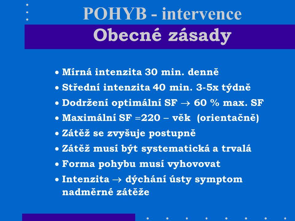 POHYB - intervence Obecné zásady