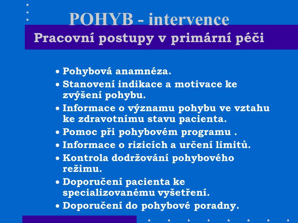 POHYB - intervence Pracovní postupy v primární péči