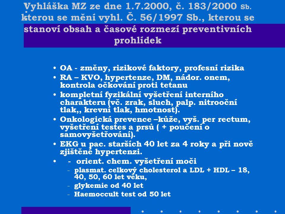 Vyhláška MZ ze dne 1. 7. 2000, č. 183/2000 Sb. kterou se mění vyhl. Č