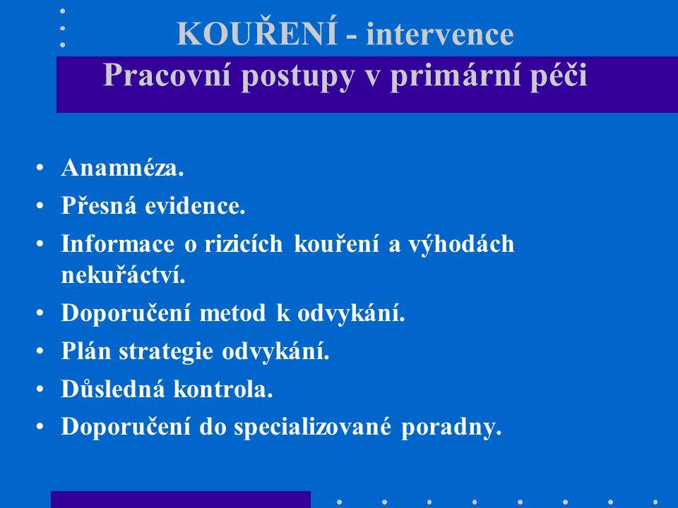 KOUŘENÍ - intervence Pracovní postupy v primární péči