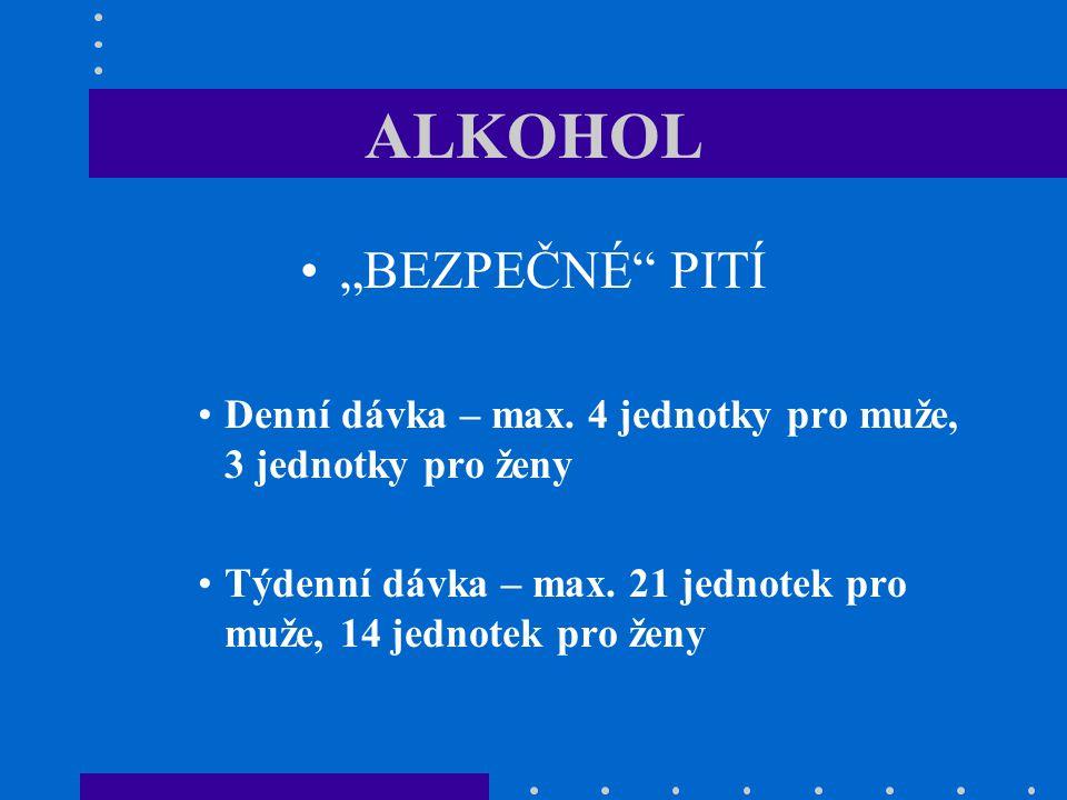"""ALKOHOL """"BEZPEČNÉ PITÍ"""