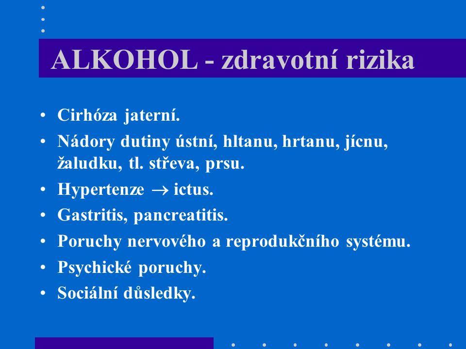 ALKOHOL - zdravotní rizika