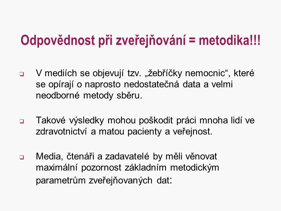 Odpovědnost při zveřejňování = metodika!!!