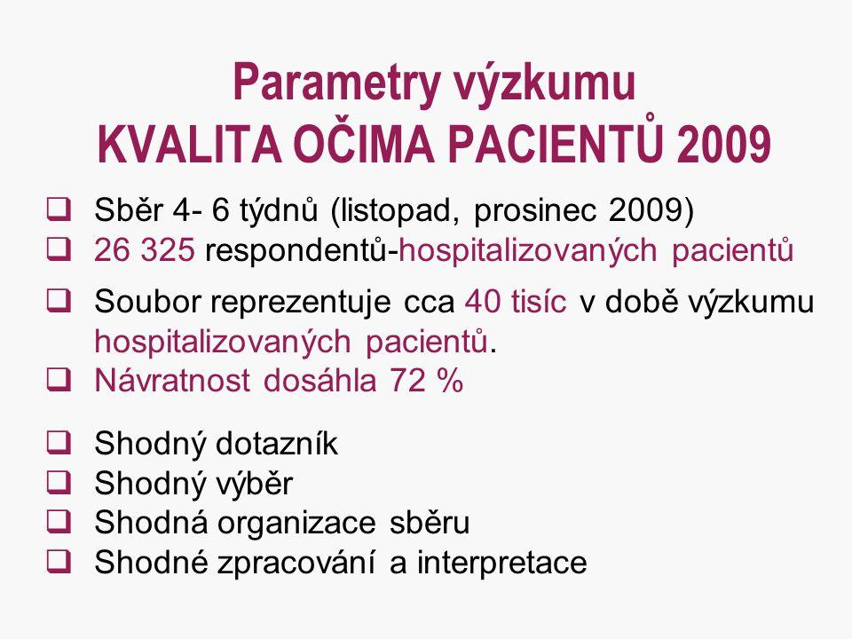 Parametry výzkumu KVALITA OČIMA PACIENTŮ 2009