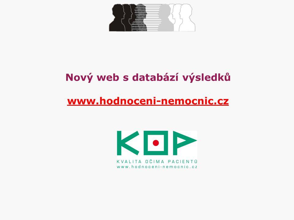 Nový web s databází výsledků www.hodnoceni-nemocnic.cz