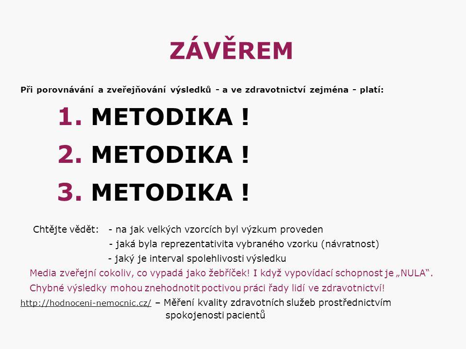 ZÁVĚREM Při porovnávání a zveřejňování výsledků - a ve zdravotnictví zejména - platí: METODIKA !
