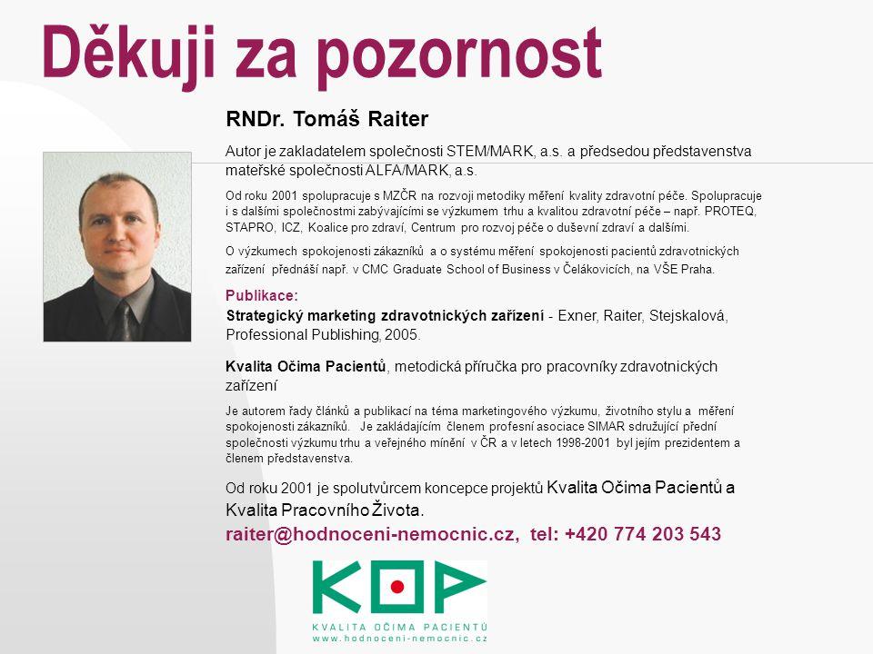 Děkuji za pozornost RNDr. Tomáš Raiter