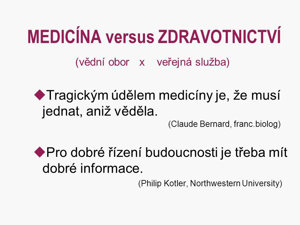 MEDICÍNA versus ZDRAVOTNICTVÍ