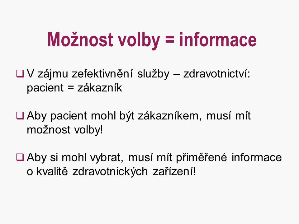 Možnost volby = informace