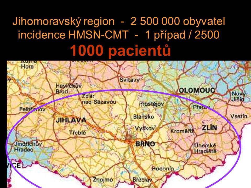Jihomoravský region - 2 500 000 obyvatel
