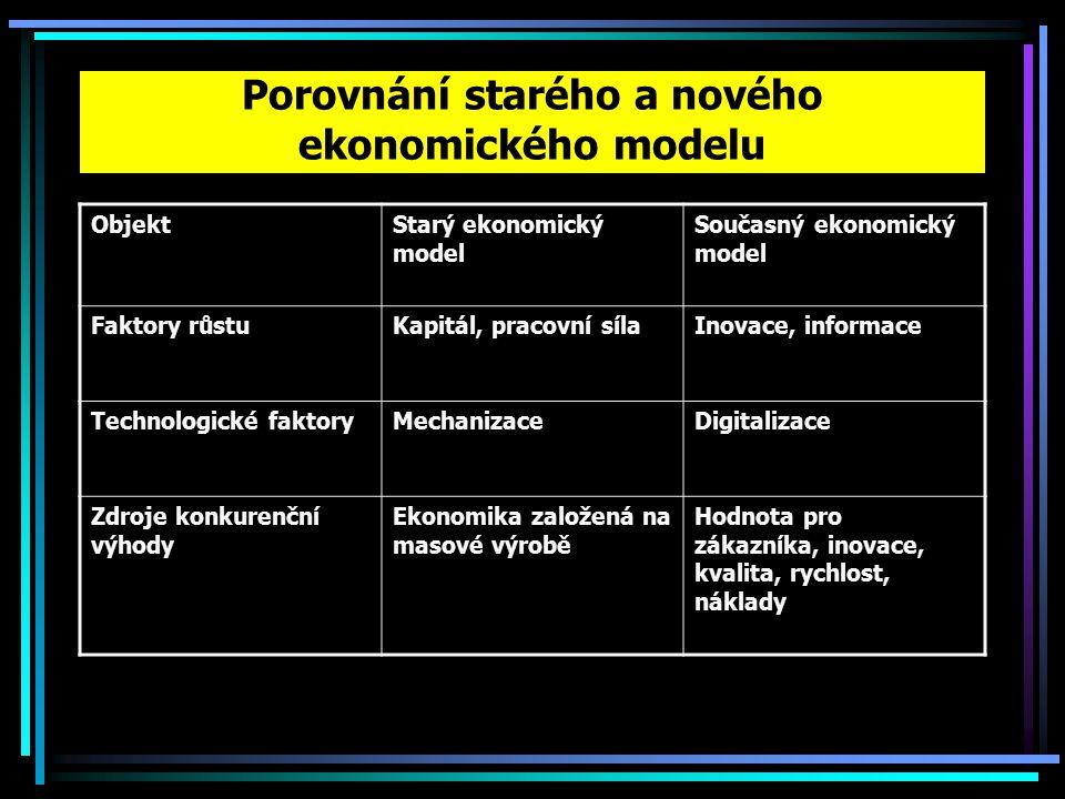 Porovnání starého a nového ekonomického modelu