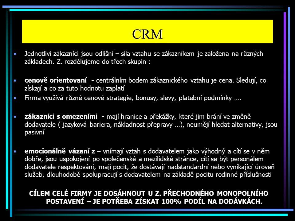 CRM Jednotliví zákazníci jsou odlišní – síla vztahu se zákazníkem je založena na různých základech. Z. rozdělujeme do třech skupin :