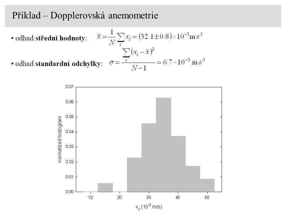 Příklad – Dopplerovská anemometrie