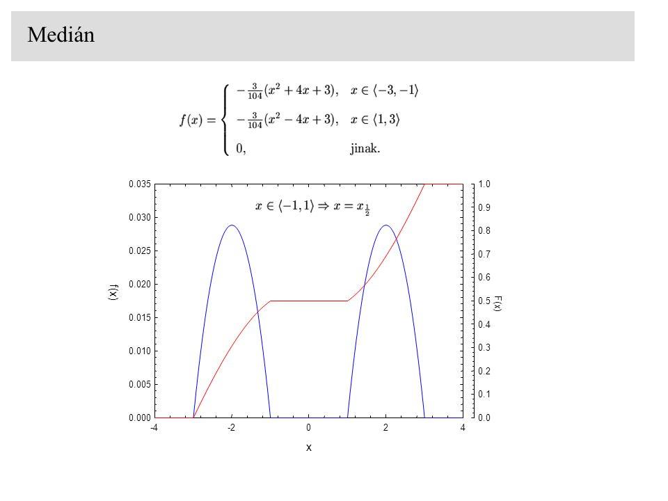 Medián x. -4. -2. 2. 4. f(x) 0.000. 0.005. 0.010. 0.015. 0.020. 0.025. 0.030. 0.035. F(x)