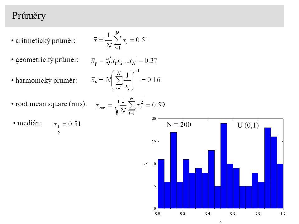 Průměry aritmetický průměr: geometrický průměr: harmonický průměr: