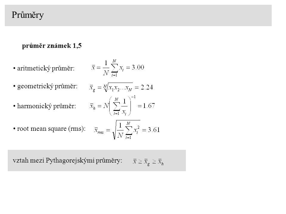 Průměry průměr známek 1,5 aritmetický průměr: geometrický průměr: