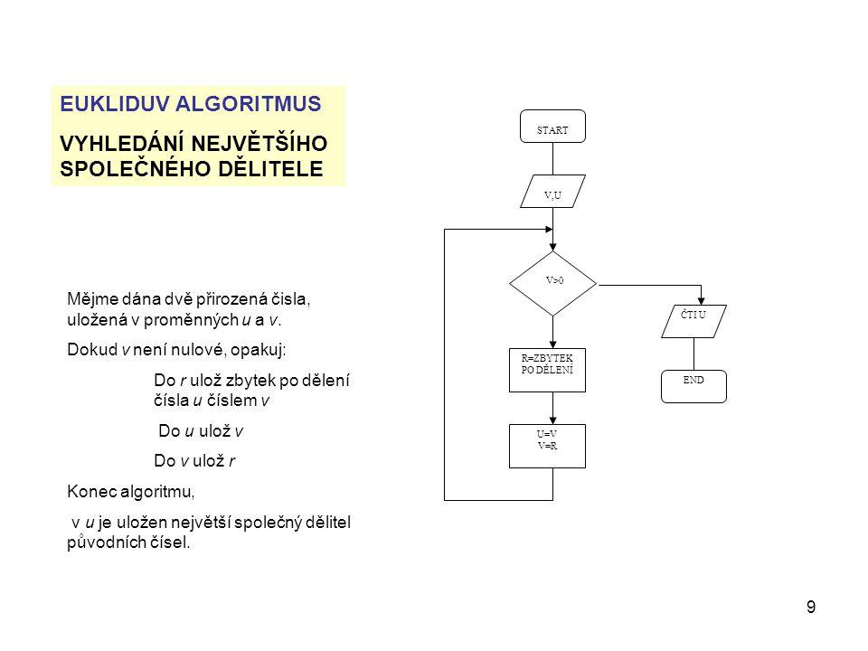 3.5.4. Algoritmizace - příklady algoritmů