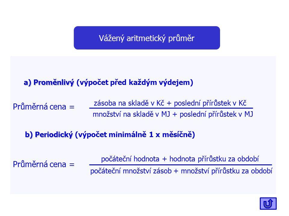 a) Proměnlivý (výpočet před každým výdejem)