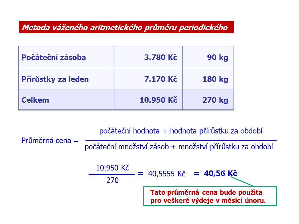 = = Metoda váženého aritmetického průměru periodického