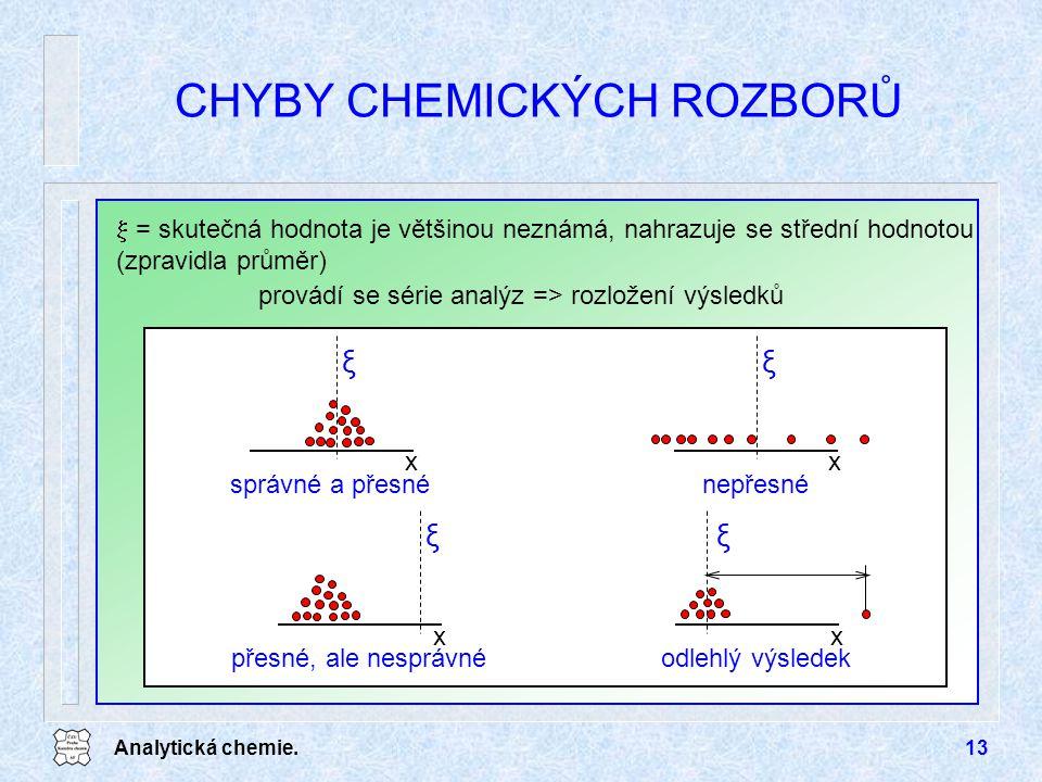 CHYBY CHEMICKÝCH ROZBORŮ