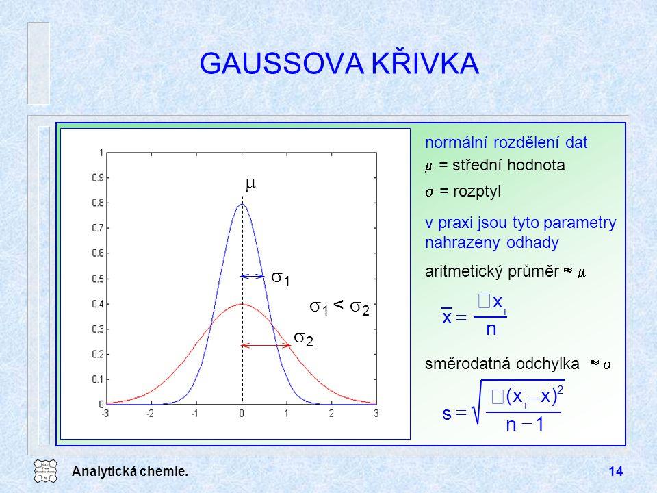 GAUSSOVA KŘIVKA å å m s1 s2 s1 < s2 n x = 1 n x) (x s - =