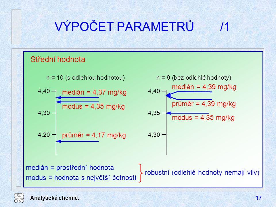 VÝPOČET PARAMETRŮ /1 Střední hodnota medián = 4,39 mg/kg