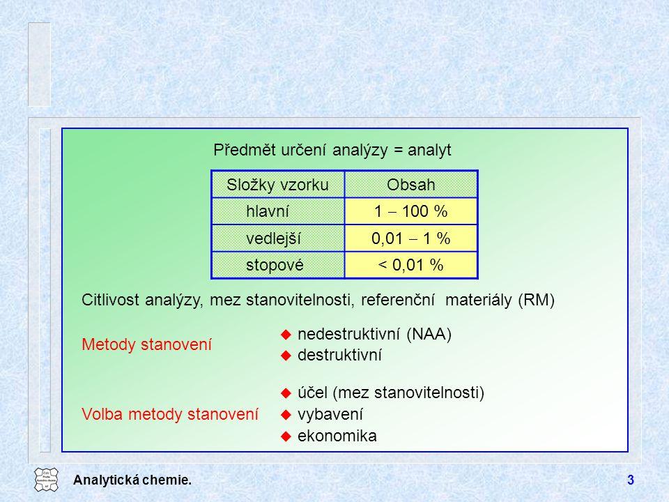 Předmět určení analýzy = analyt Složky vzorku Obsah hlavní 1  100 %