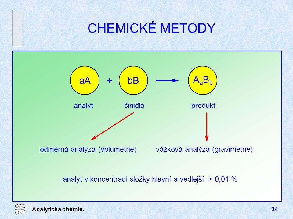 CHEMICKÉ METODY aA + bB AaBb analyt činidlo produkt