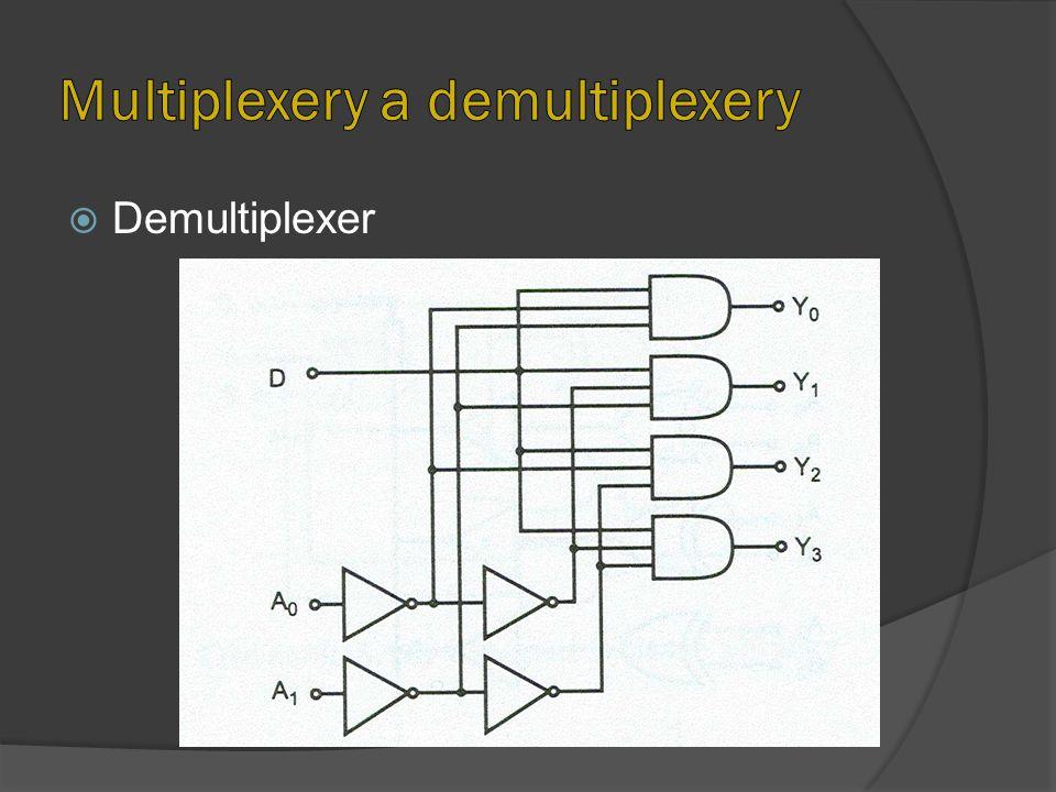 Multiplexery a demultiplexery