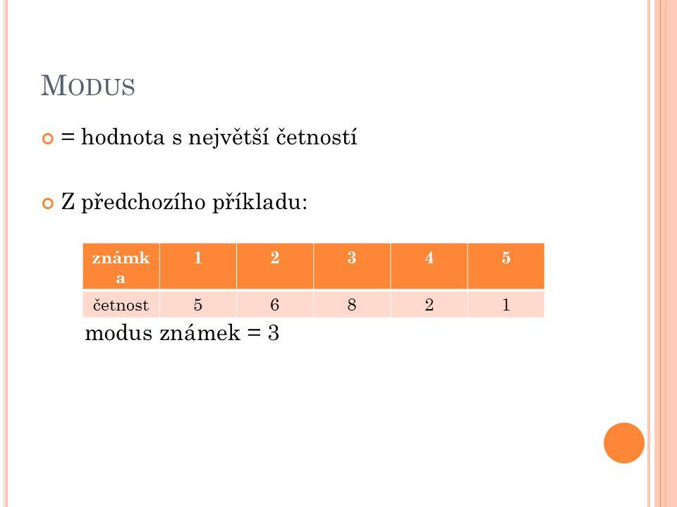 Modus = hodnota s největší četností Z předchozího příkladu: