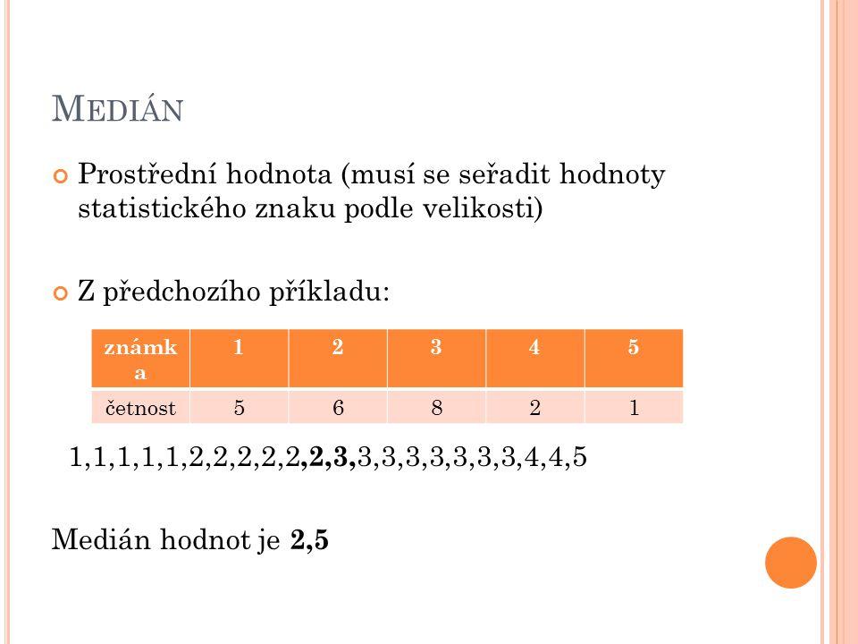 Medián Prostřední hodnota (musí se seřadit hodnoty statistického znaku podle velikosti) Z předchozího příkladu: