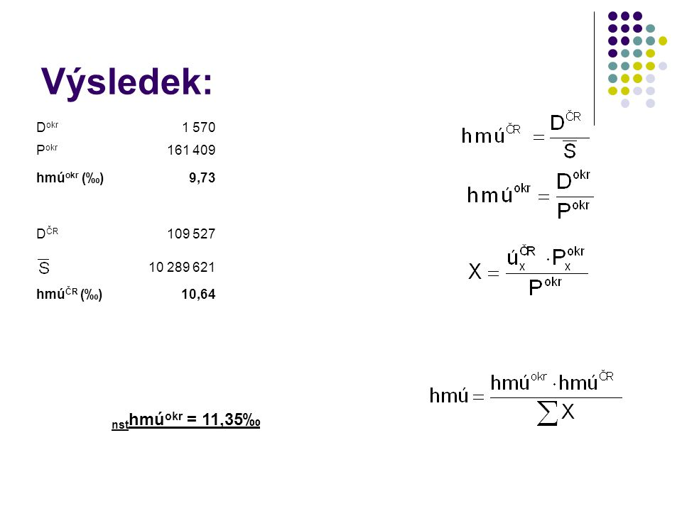 Výsledek: nsthmúokr = 11,35‰ Dokr 1 570 Pokr 161 409 hmúokr (‰) 9,73