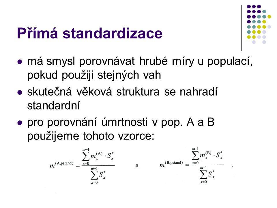 Přímá standardizace má smysl porovnávat hrubé míry u populací, pokud použiji stejných vah. skutečná věková struktura se nahradí standardní.