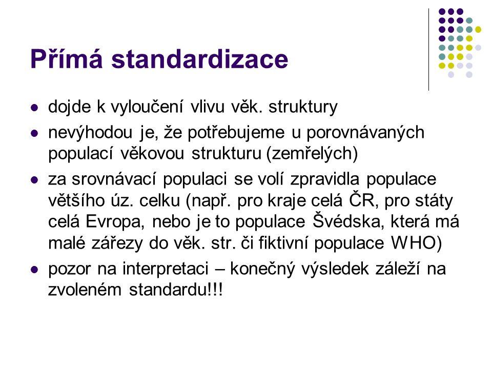 Přímá standardizace dojde k vyloučení vlivu věk. struktury