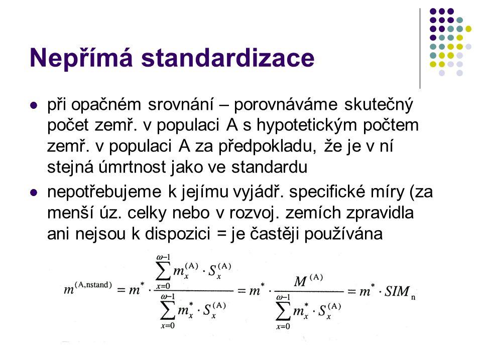 Nepřímá standardizace