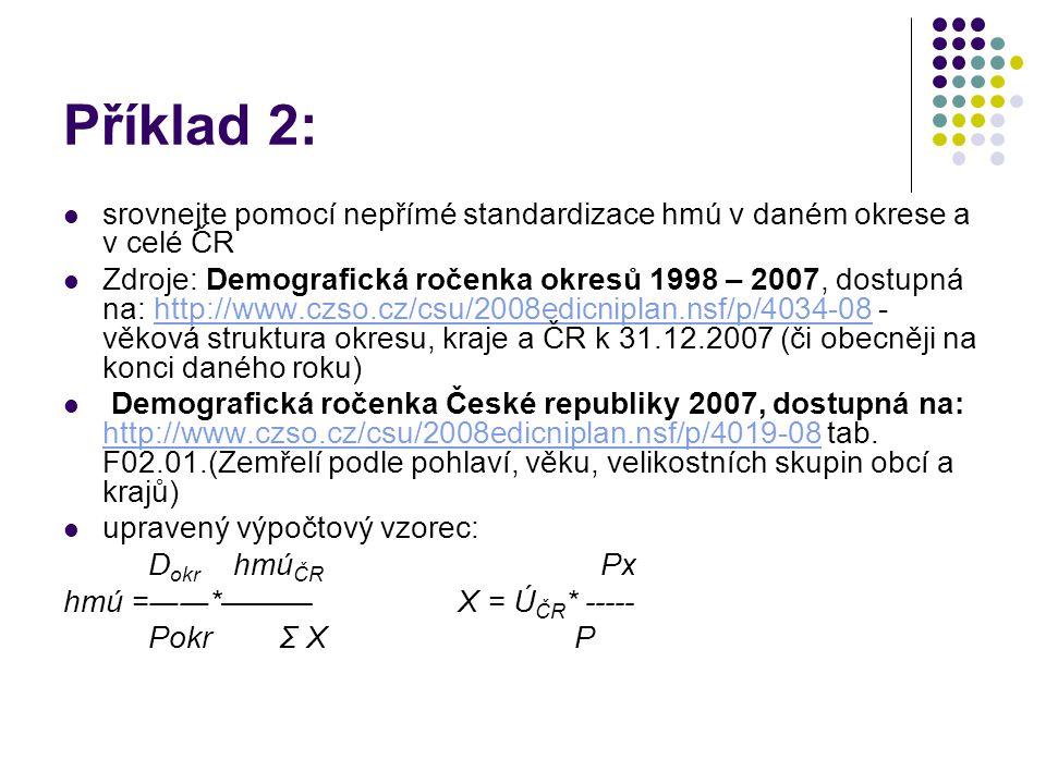 Příklad 2: srovnejte pomocí nepřímé standardizace hmú v daném okrese a v celé ČR.