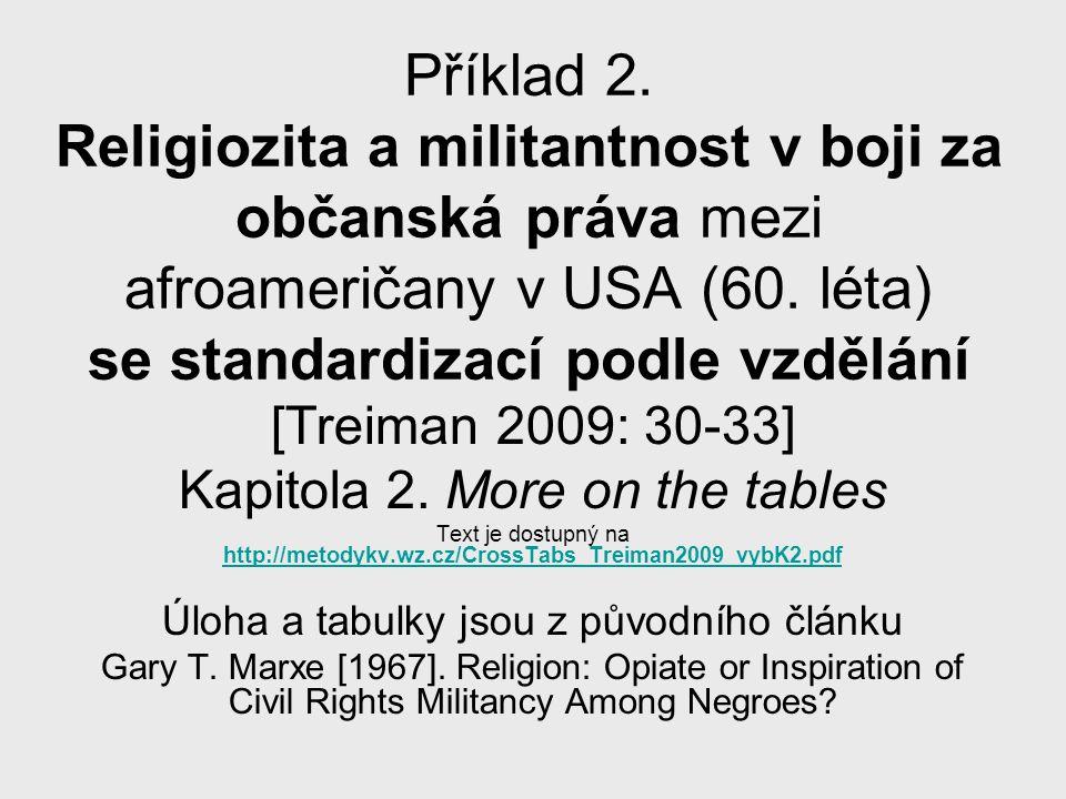 Příklad 2. Religiozita a militantnost v boji za občanská práva mezi afroameričany v USA (60. léta) se standardizací podle vzdělání