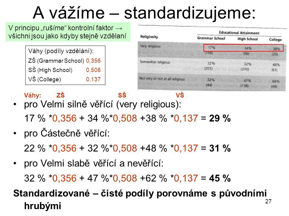 A vážíme – standardizujeme: