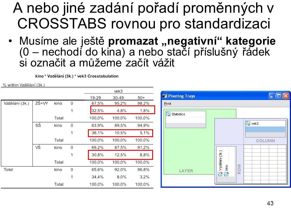 A nebo jiné zadání pořadí proměnných v CROSSTABS rovnou pro standardizaci