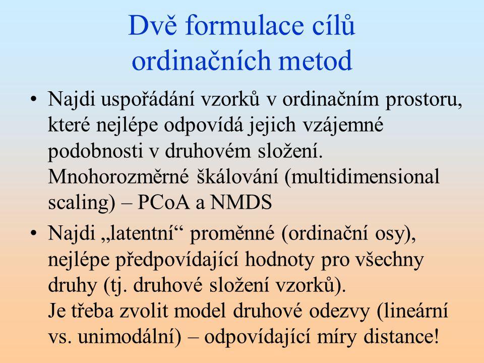Dvě formulace cílů ordinačních metod