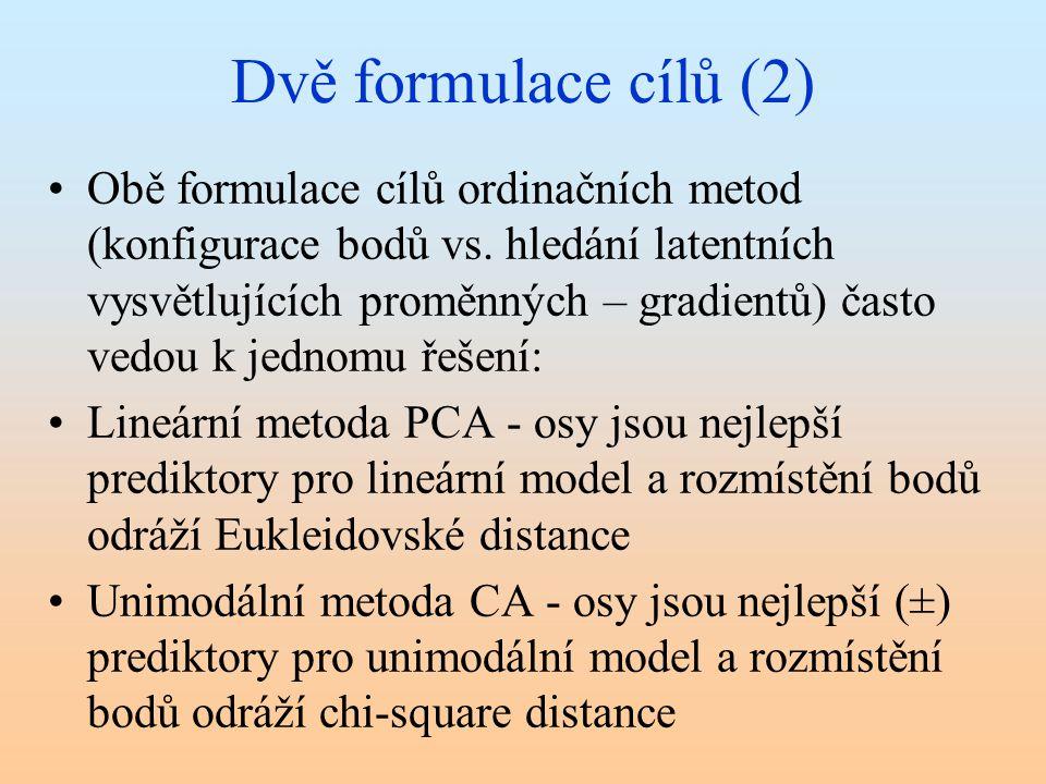 Dvě formulace cílů (2)
